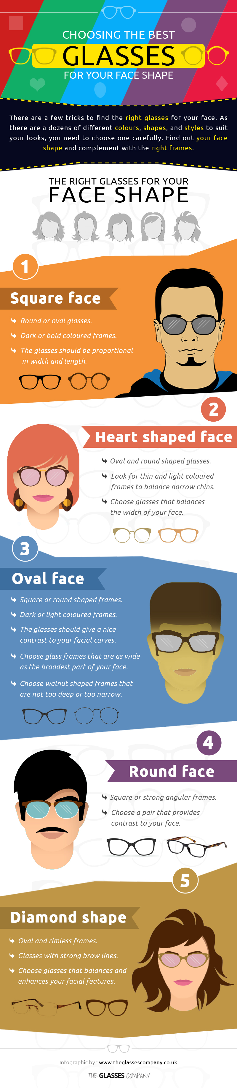 Choosing the best glasses for your face shape
